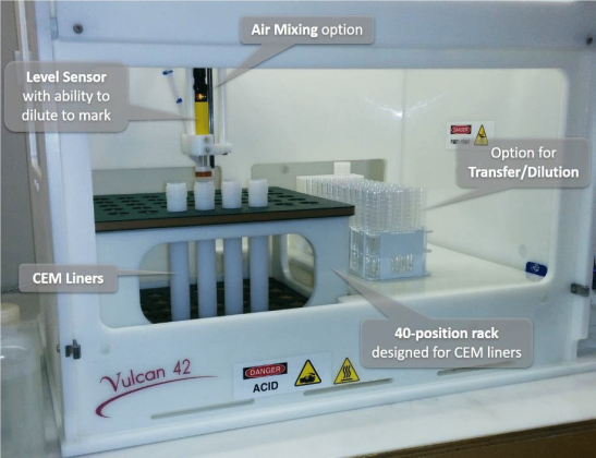 Assisting Microwave Digestion Systems with Automation for associated sample workup tasks